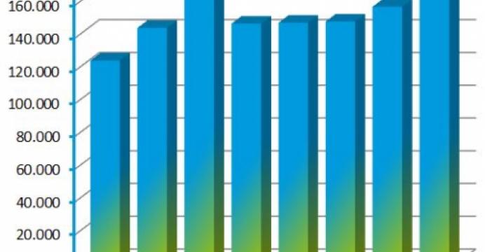 De aardgascondensatieketel: naar een recordverkoop in 2017